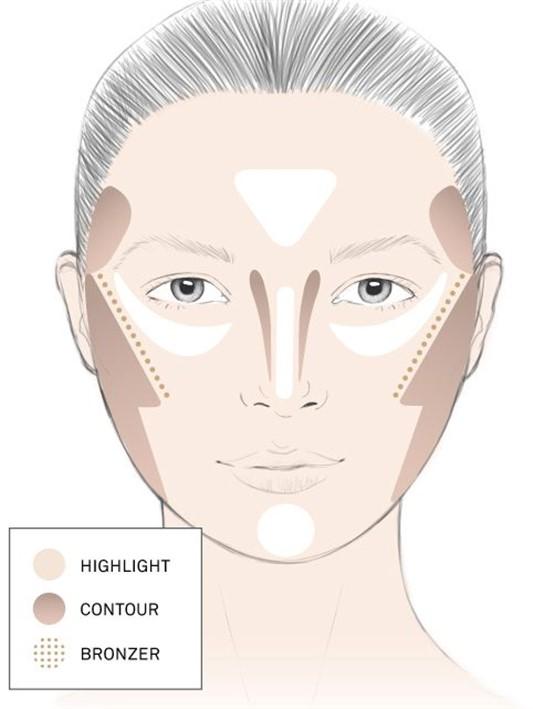 contour-for-round-face